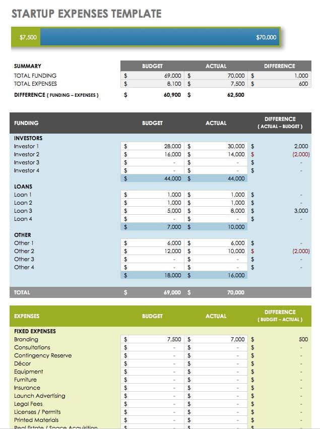 Startup Expenses Template