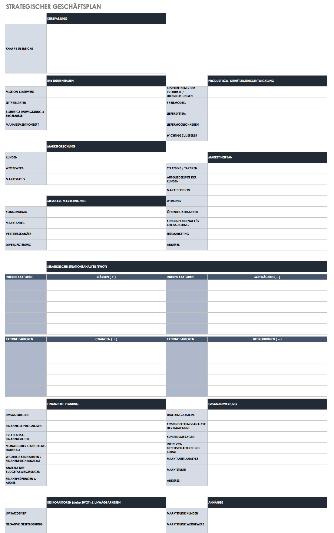 Kostenlose Vorlagen für die Strategieplanung | Smartsheet