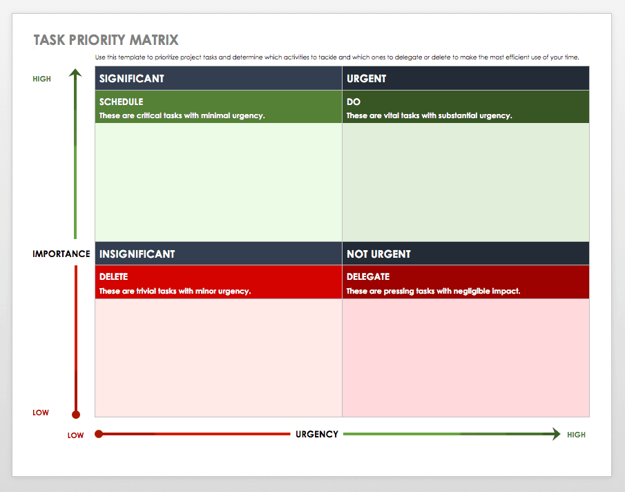 Task Priority Matrix Template