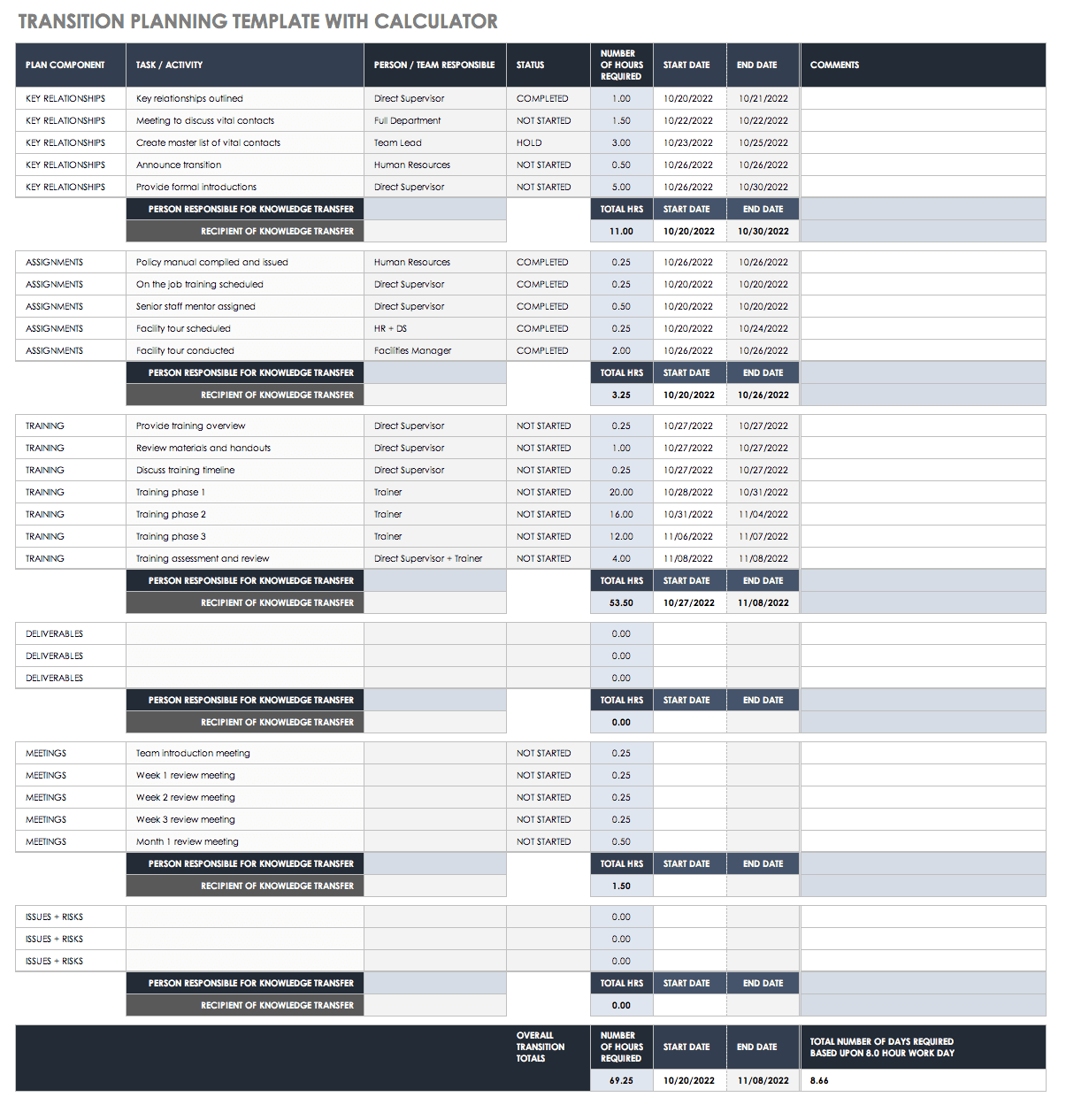 Role Transition Planning Template with Calculator