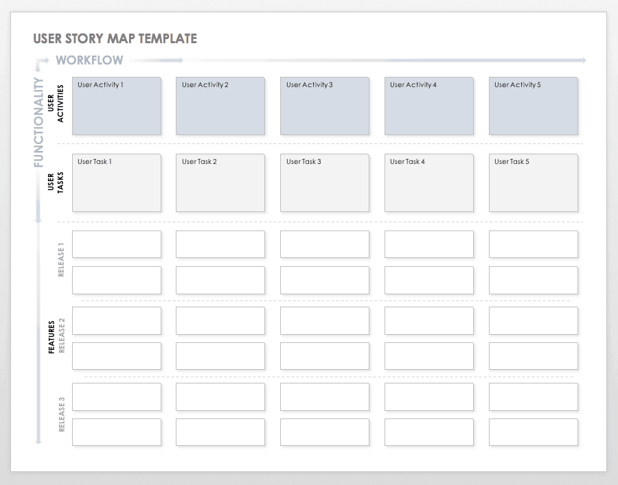 Download Free User Story Templates |Smartsheet on product mapping, scenario mapping, scrum story mapping, project mapping,