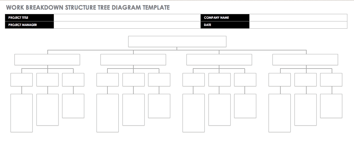 Free work breakdown structure templates smartsheet for Product breakdown structure excel template