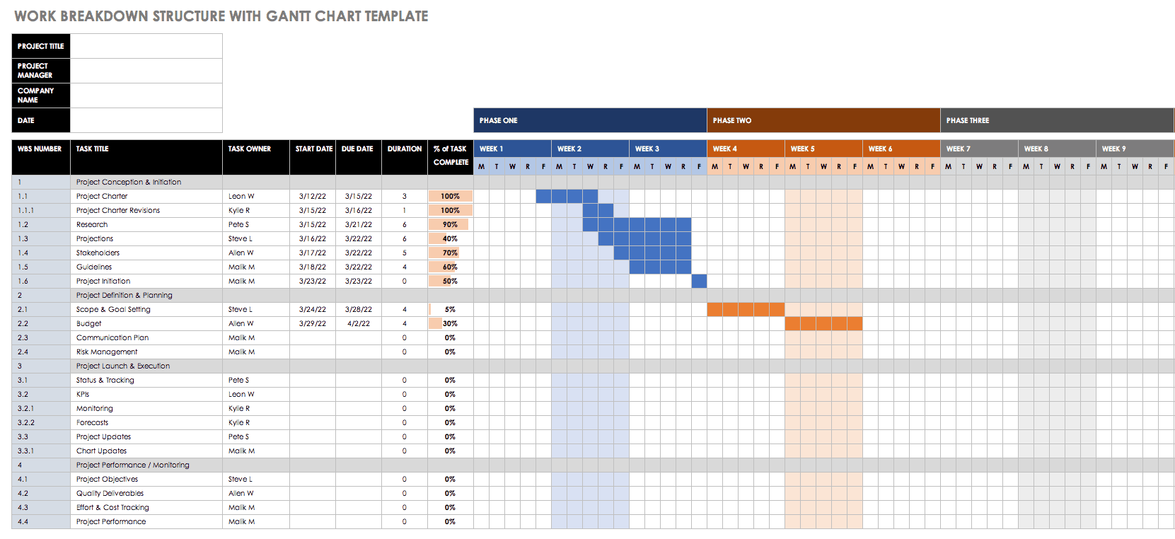 WBS With Gantt Chart Template