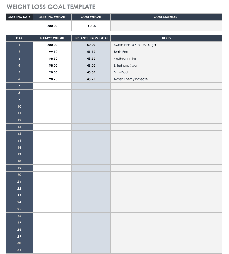 Free Goal Setting and Tracking Templates | Smartsheet