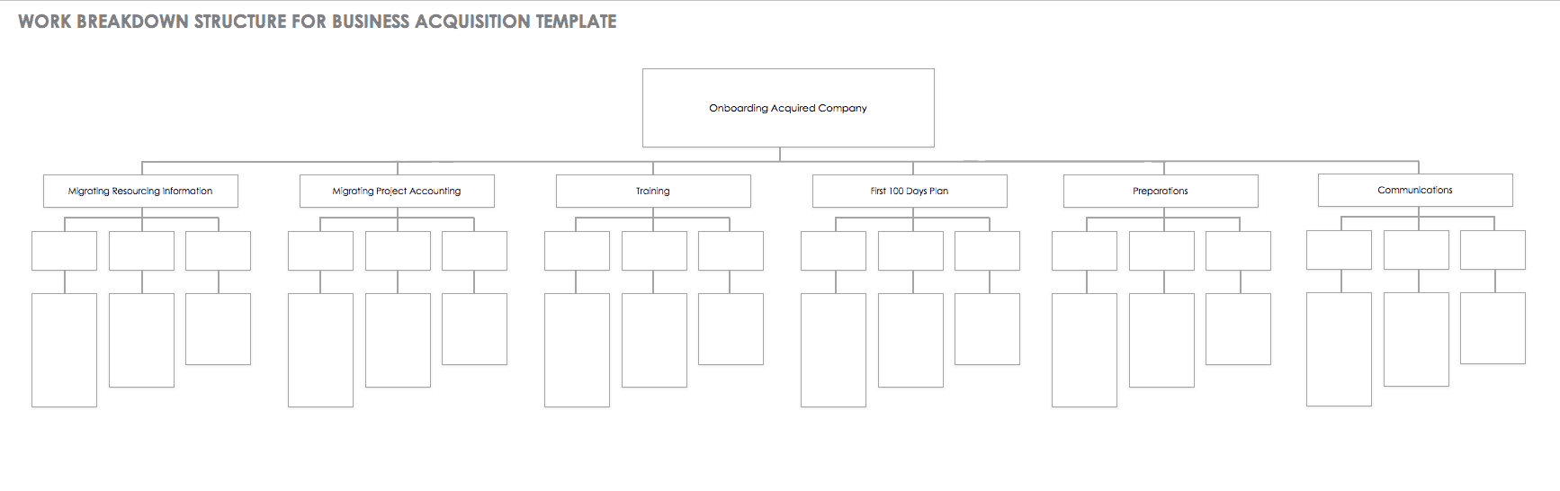 Free Work Breakdown Structure Templates | Smartsheet