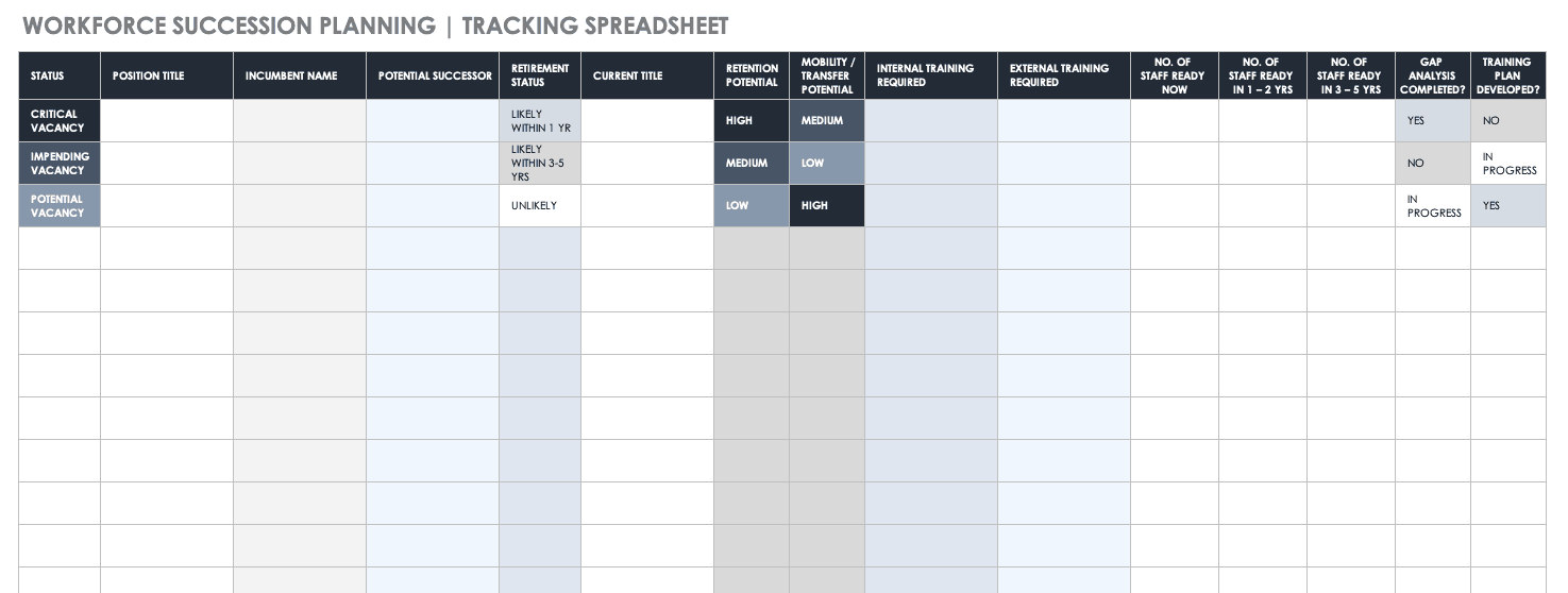 Workforce Succession Planning Template Tracking Spreadsheet