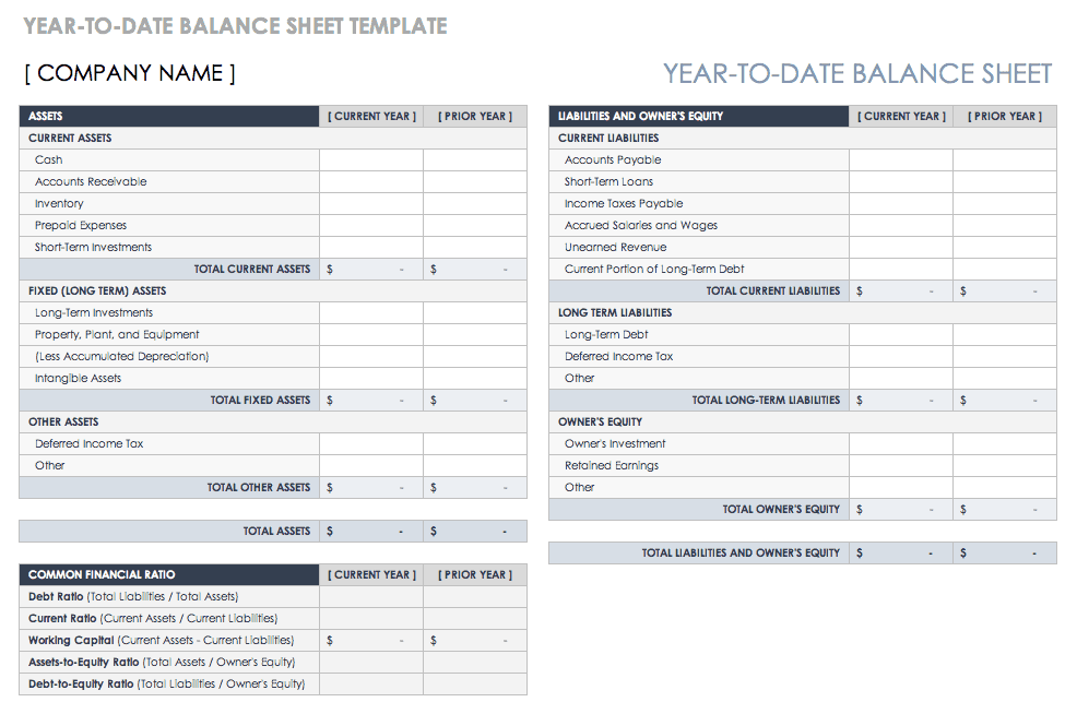 Year to Date Balance Sheet Template