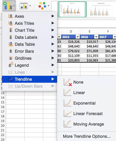 How to Make Charts and Graphs in Excel | Smartsheet
