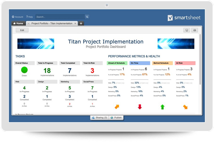 project management project portfolio Smartsheet