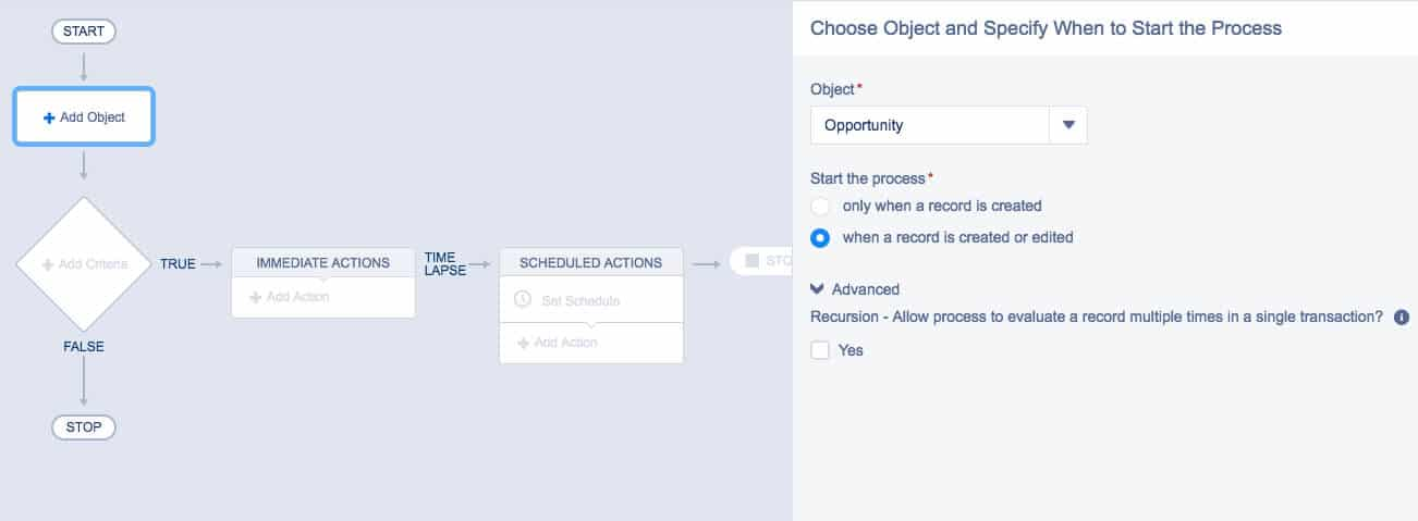 Get to Know Salesforce Workflow Rules & Process Builder