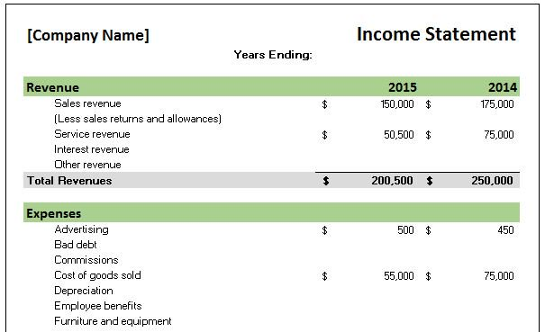 incomestatementjpg an income statement