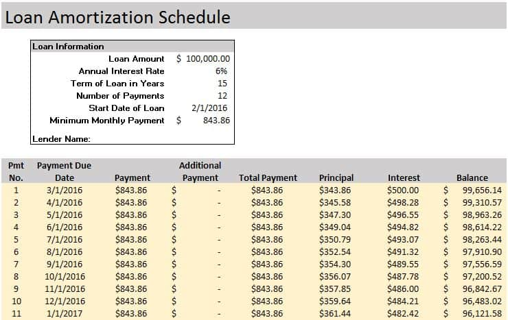 free financial templates in excel