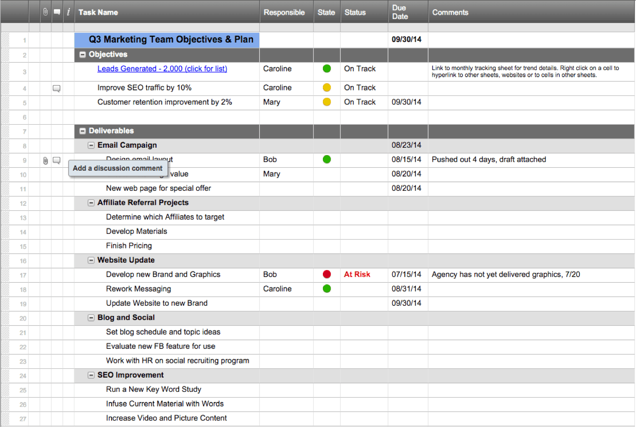 Monday Mastery Content Marketing Planning Like A Pro Smartsheet
