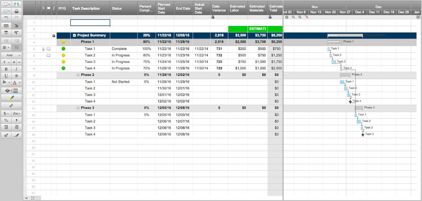 microsofttemplateroundupjpg smartsheets project with schedule budget variance template