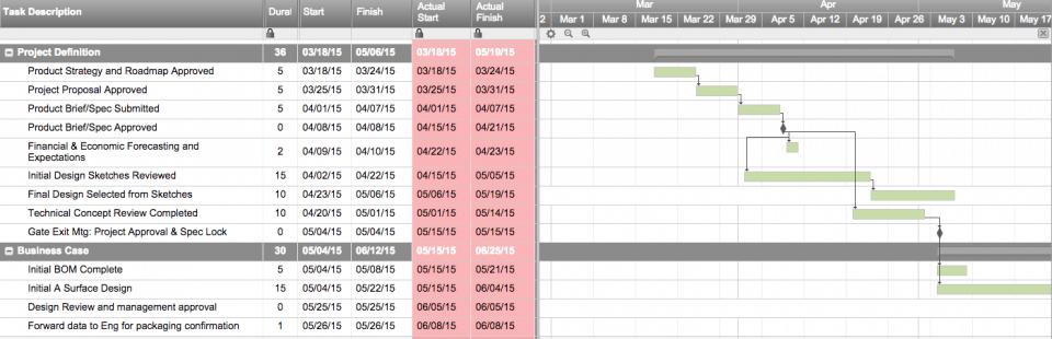 office timeline gantt chart