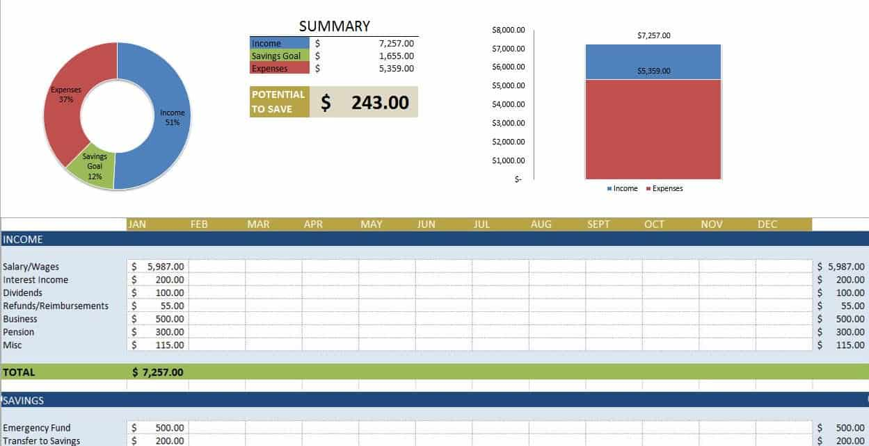 Free budget templates in excel for any use personal budget template ss 1g flashek