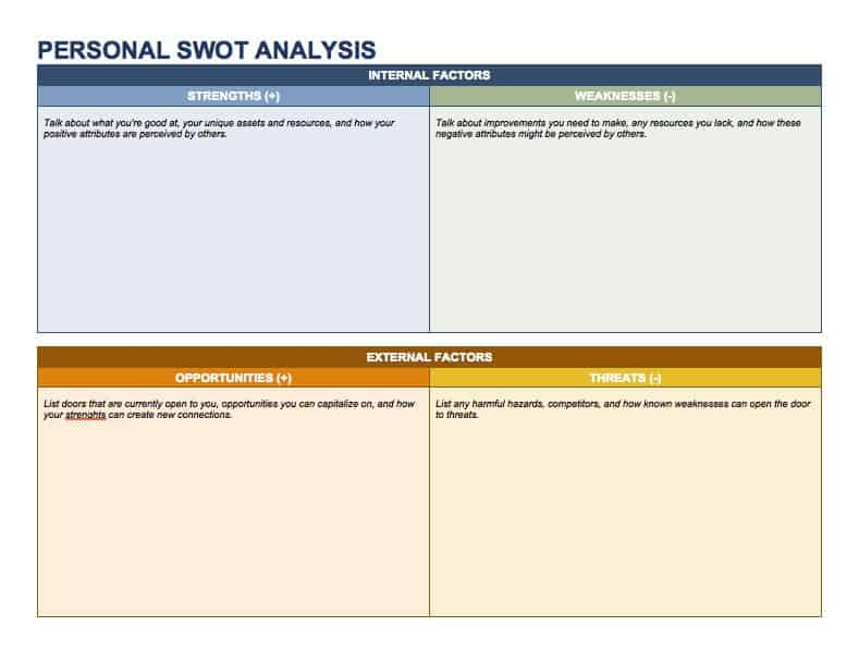 Use This Personal Swot Template To Identify Your Internal And External Resources As Well Weak Spots Areas For Improvement