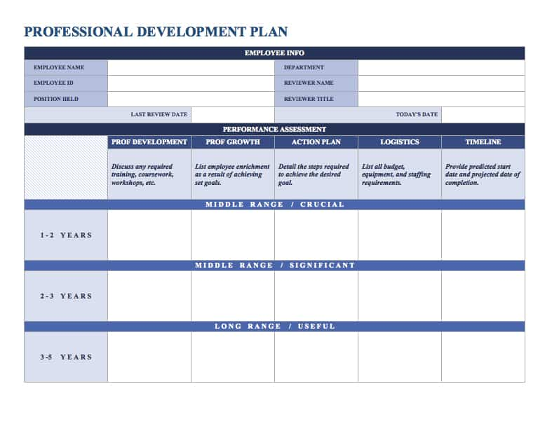 A Professional Development Plan Outlines Specific Goals And A Plan Of  Action For Reaching Them. This Template Includes Sections For Listing Any  Training Or ...  Performance Review Template Word
