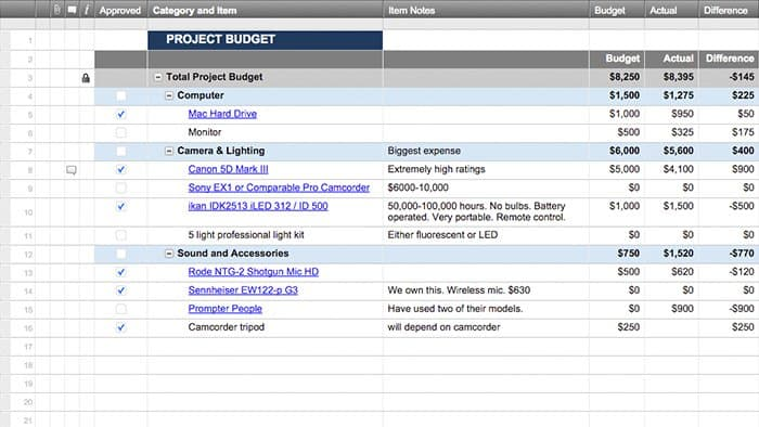 manage budgets specific to individual projects with this project budget template in smartsheet view and track project specific details and share with team