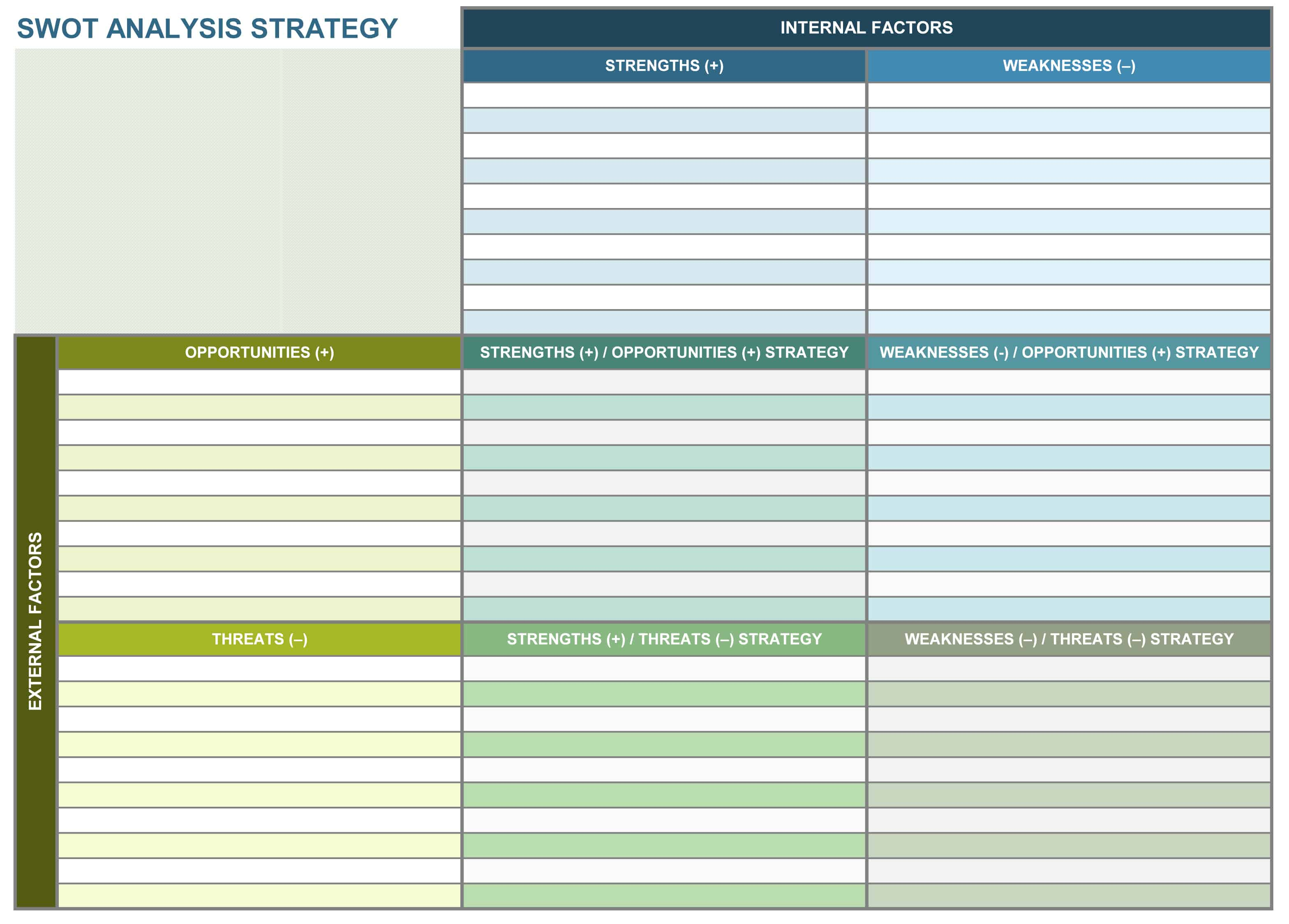 Free product management templates smartsheet swot analysis strategy excel template flashek