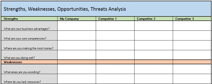 Free financial templates in excel swot analysis templates flashek