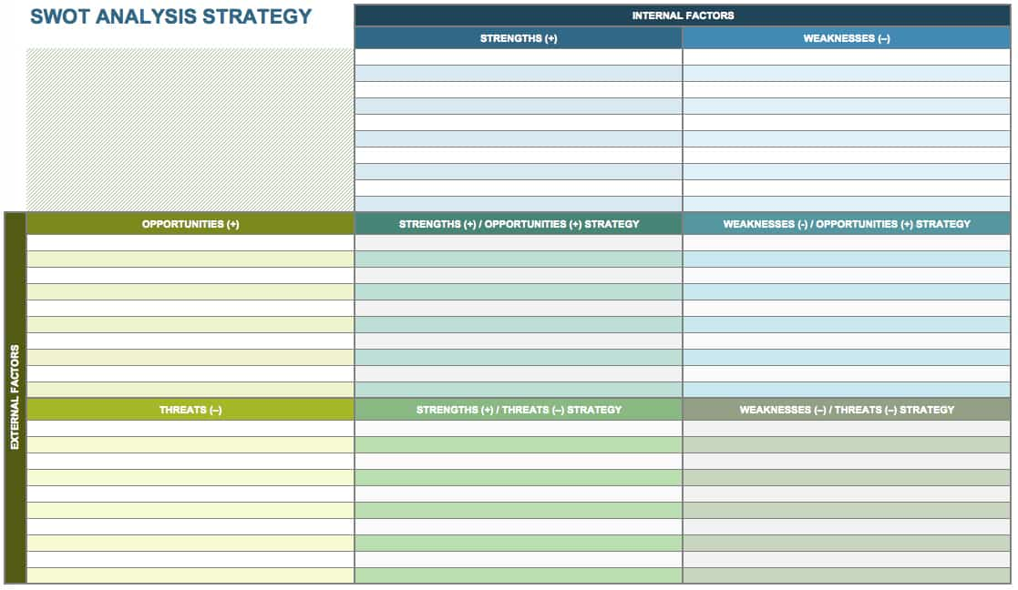 14 free swot analysis templates smartsheet swotanalysisstrategyg download swot analysis strategy template toneelgroepblik Images