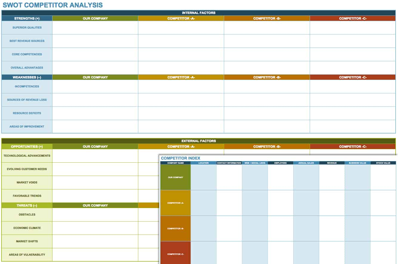 14 Free Swot Analysis Templates Smartsheet