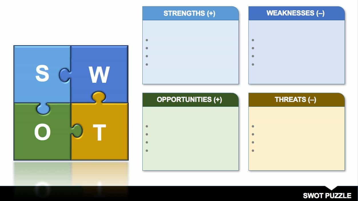 14 free swot analysis templates smartsheet swotpuzzlepptg download swot puzzle template wajeb Images