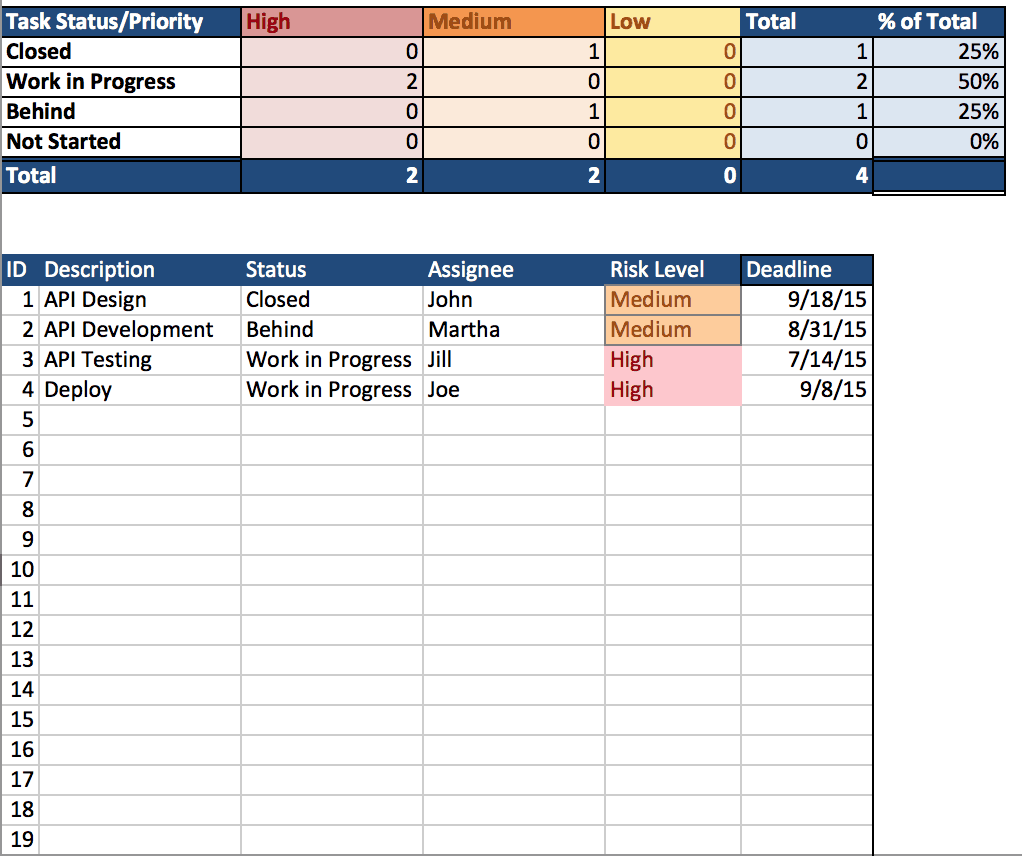 Free Excel Project Management Templates - Excel sheet template for task tracking