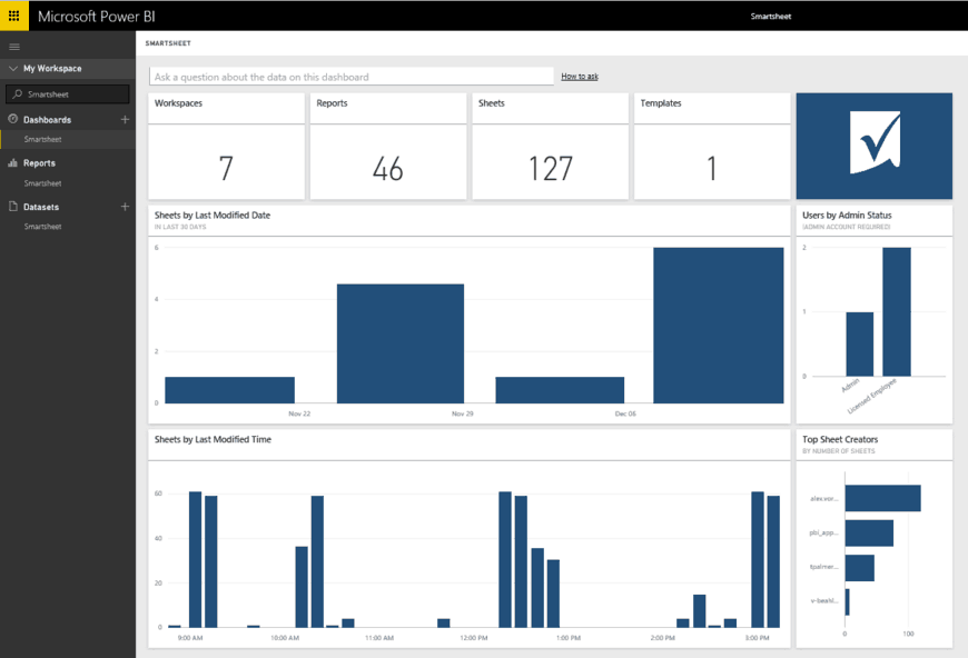 Create unique dashboards wth Power BI