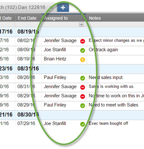 Status indicator in Smartsheet