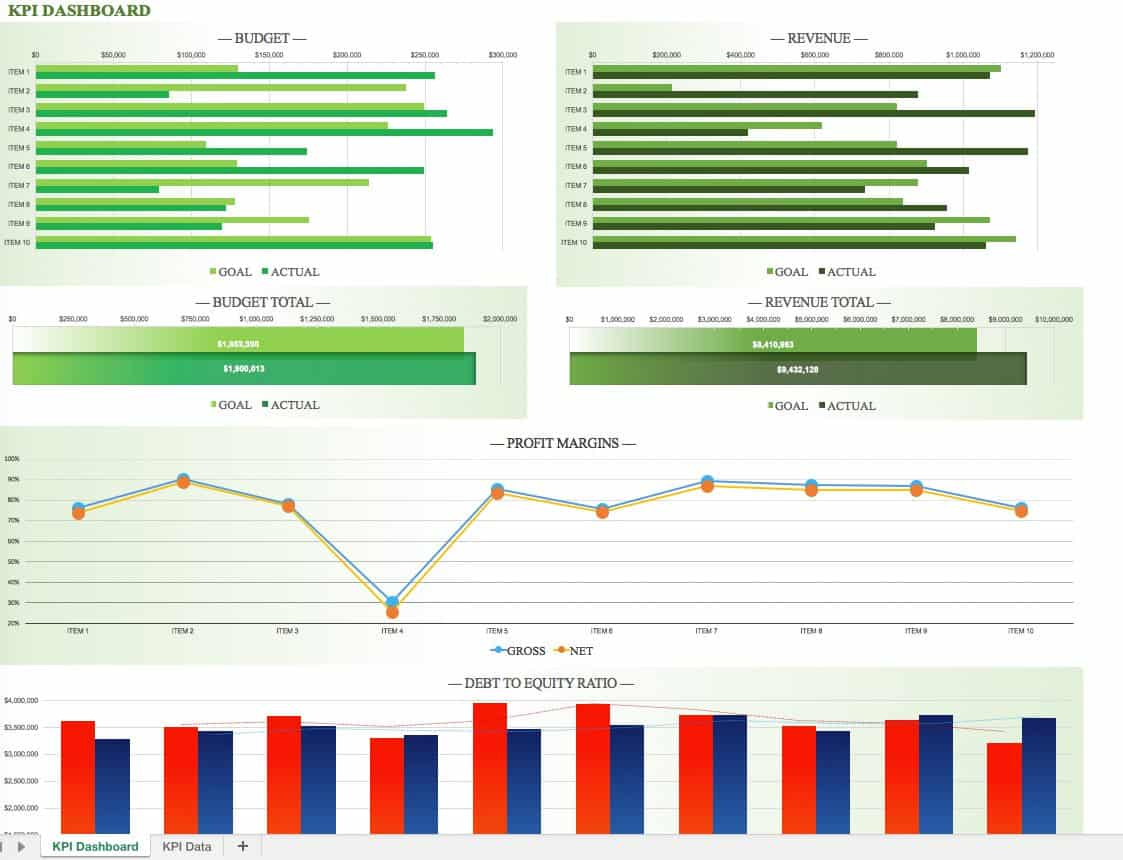 kpi dashboard template - Free Excel Dashboard Templates