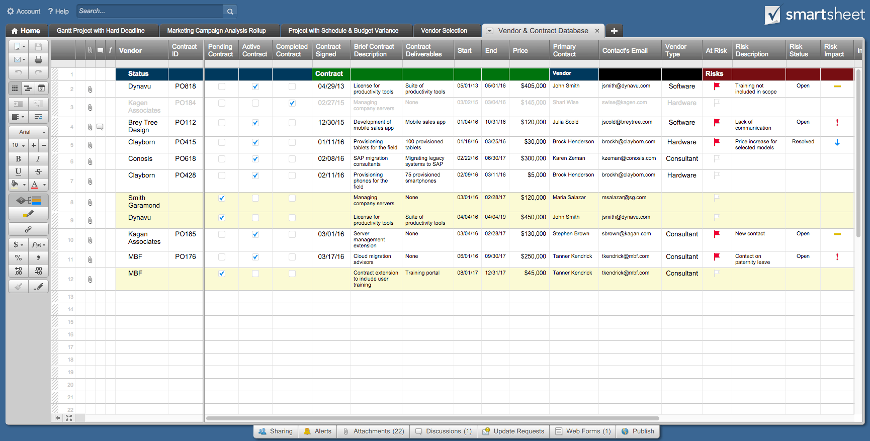 monday mastery the no nonsense guide to vendor management smartsheet