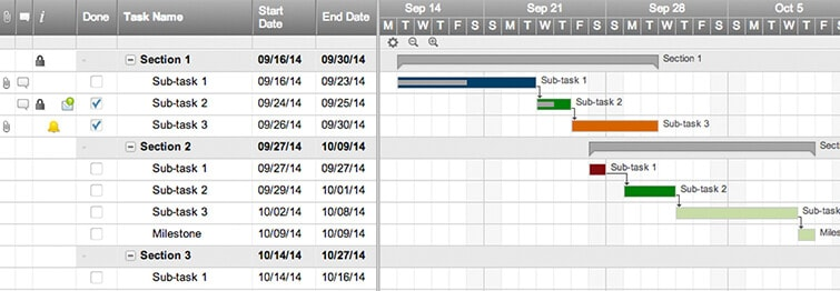 Basic Project with Gantt Dependencies