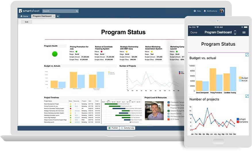Graphic of a Smartsheet dashboard, including charts, on both laptop and mobile