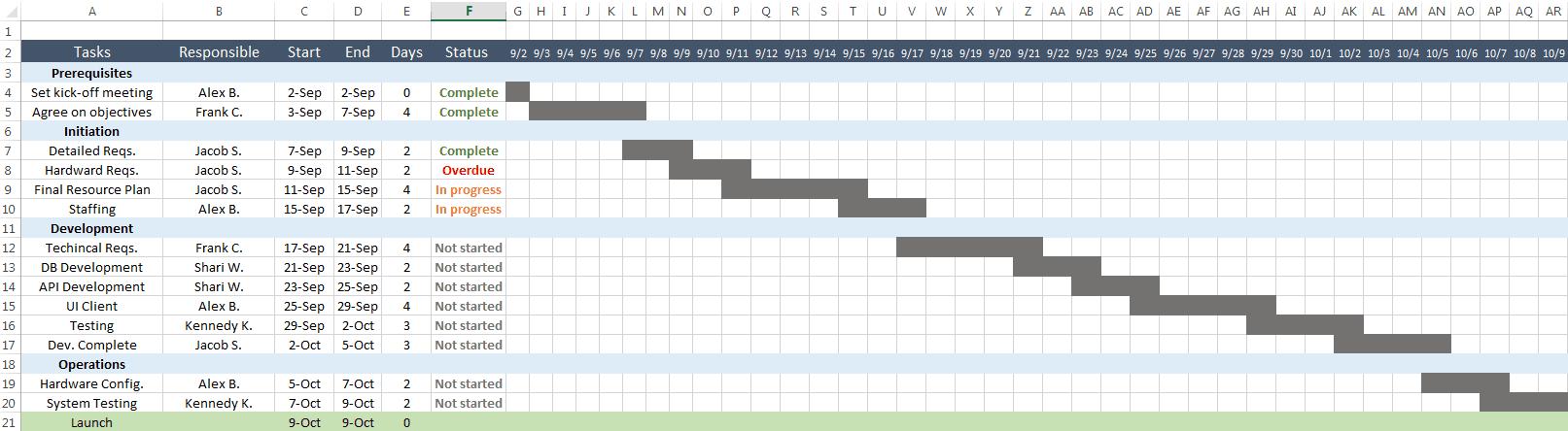 complete_timelinepng