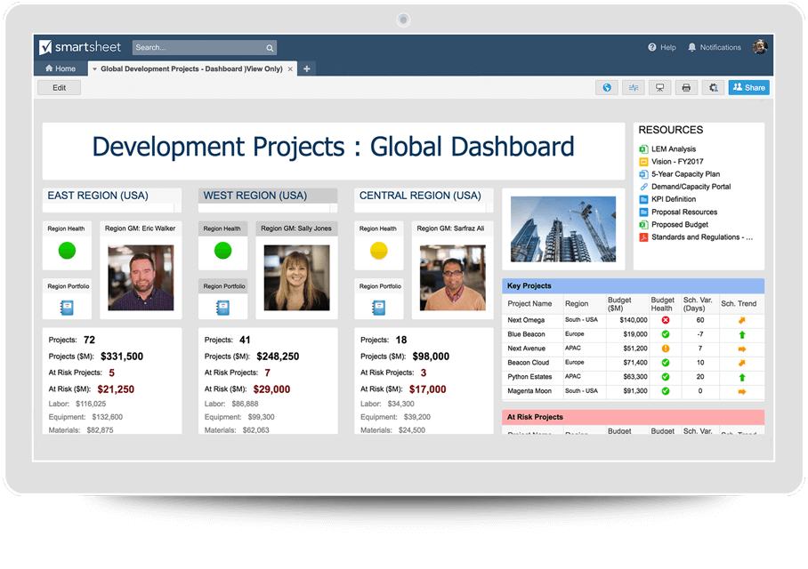 Global Dashboard fro Construction Projects