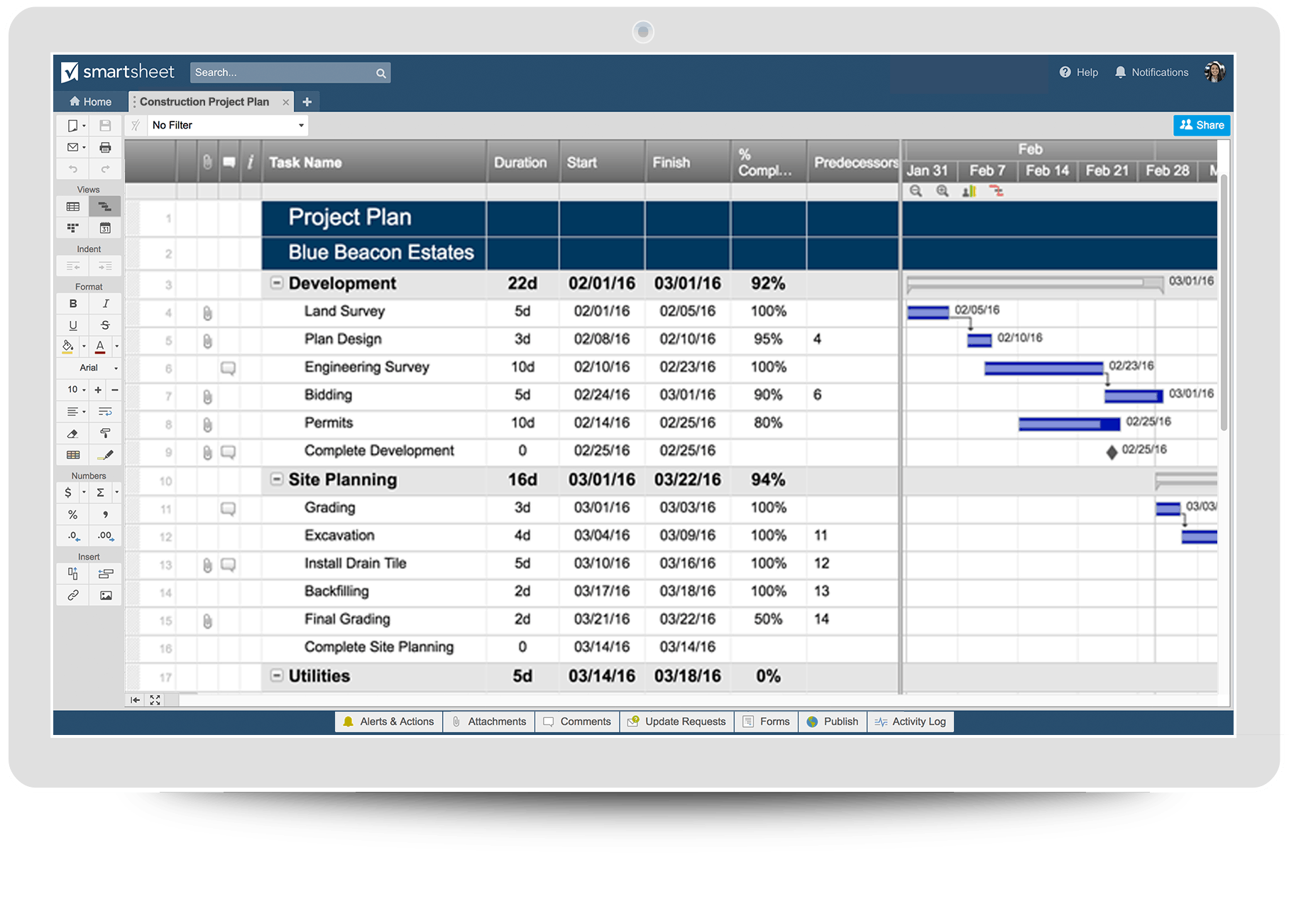 Smartsheet Is A Spreadsheet Inspired Work Management Tool With Robust Collaboration And Communication Features Pre Built Construction Templates
