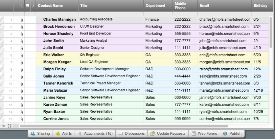 smartsheet contact list
