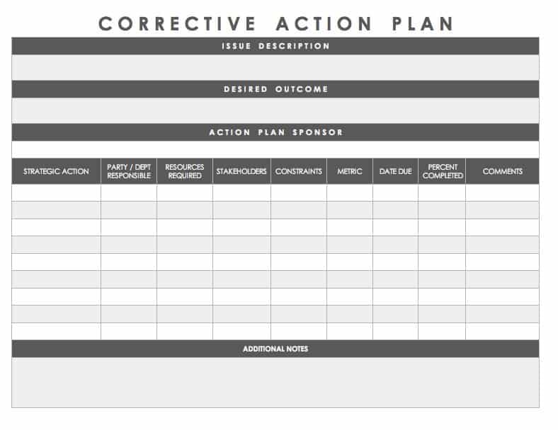 Free Action Plan Templates