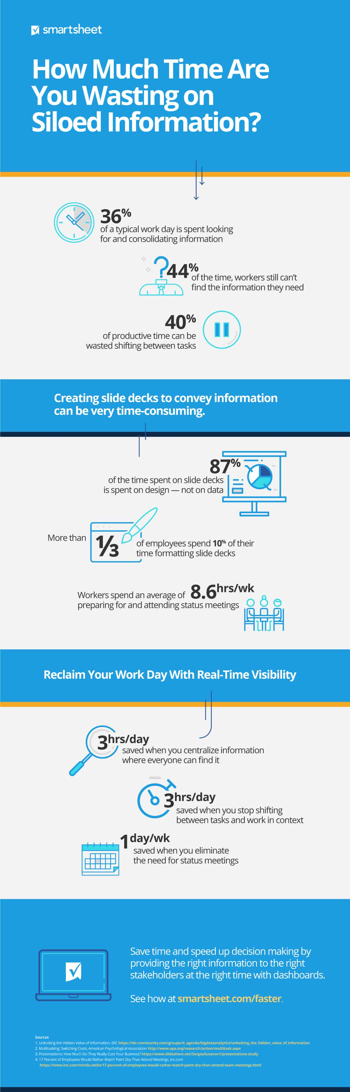 [Infographic] How Much Time Are You Wasting on Siloed Information?