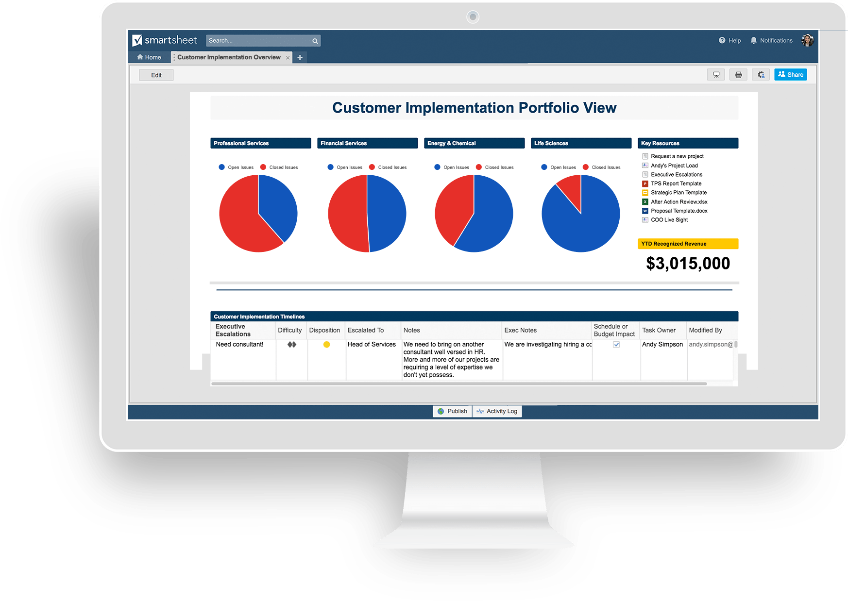 Essential Guide for Defining Business Dashboard Metrics