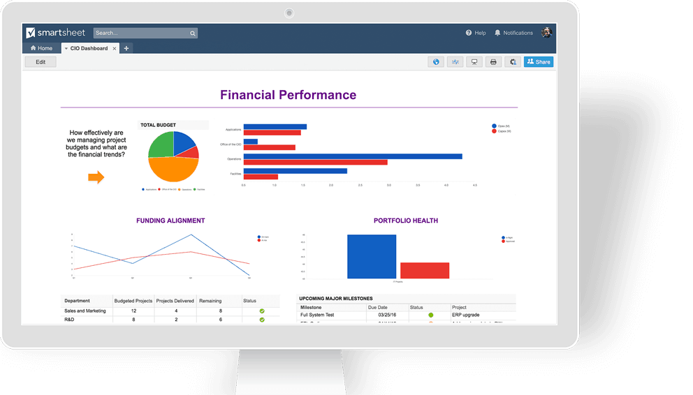 An example dashboard displays financial performance with graphs, bar charts, and more.