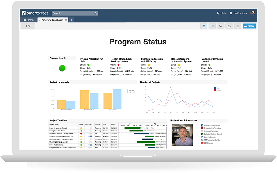 dashboards gallery project management