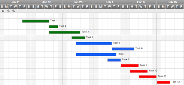 Use this Free Gantt Chart Excel Template : free gant chart template : Sample Chart Templates