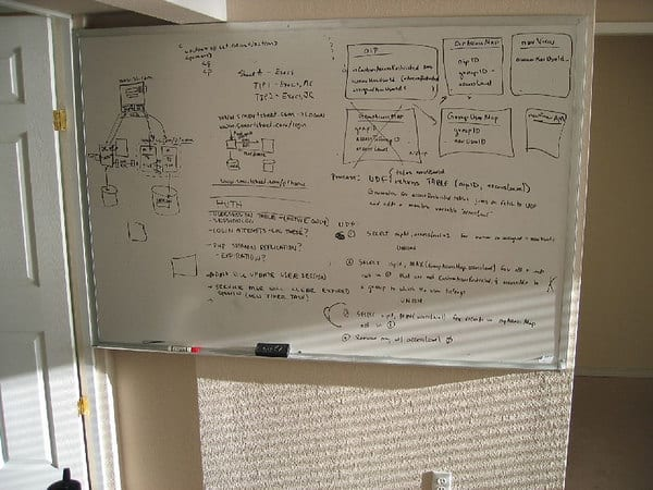 Product Design Whiteboard
