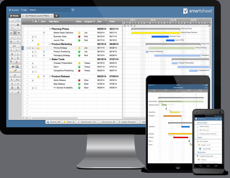 newsroom smartsheet