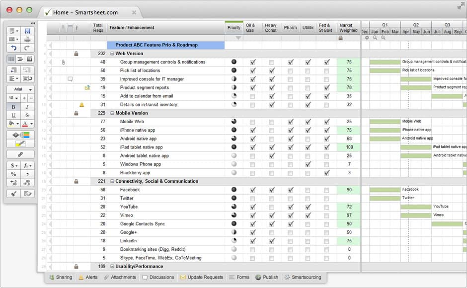 Screenshot of Smartsheet template for Feature Prioritization and Roadmap with Gantt.