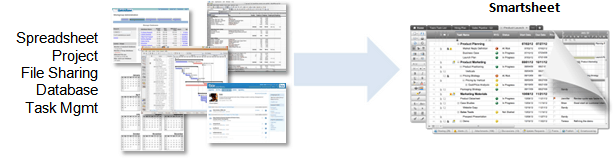 Smartsheet - Next Generation Spreadsheet