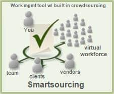 Smartsourcing Explanation